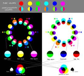 Colors Study