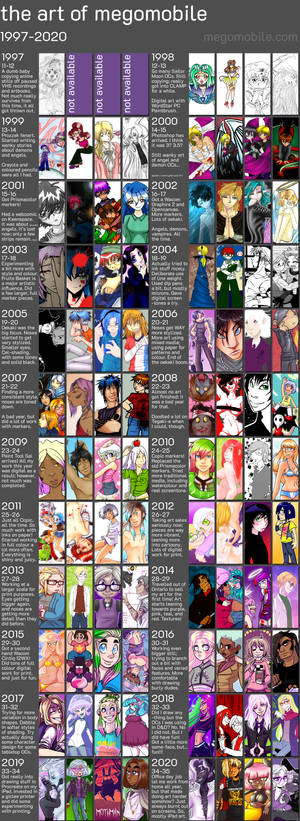 1997-2020 art progression