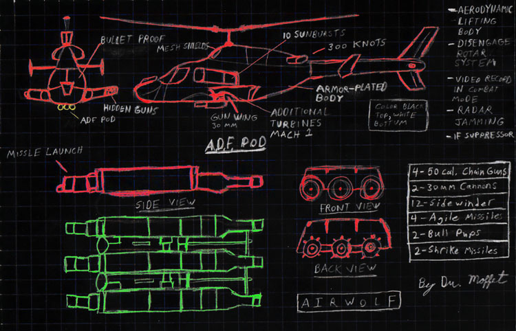 airwolf helicopter blueprints with Airwolf Plans 163884963 on Airwolf Cockpit moreover Schematics And Blueprints further Photo together with Airwolf Plans 163884963 additionally Airwolf Helicopter Tv Show vp1ZF6Ae5ERbfG5Kl9Cg9OSaGe040Zjw51CUZZuI1eI.