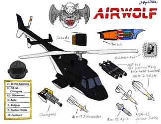 Airwolf Armament by Jeffrey-Scott