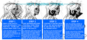 Skin/Face Shading tutorial