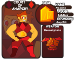 Nealite: Courts of Anarchy