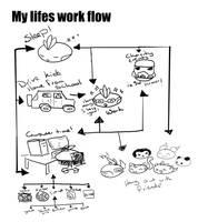 My daily life by utenafangirl