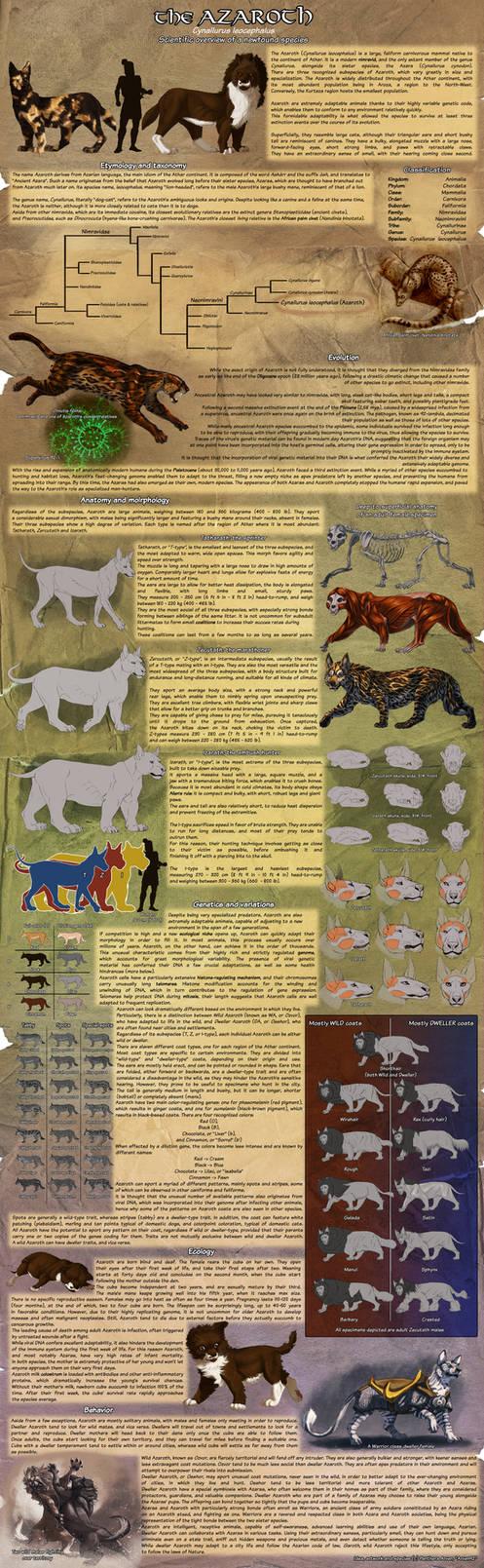 Azaroth Species Sheet
