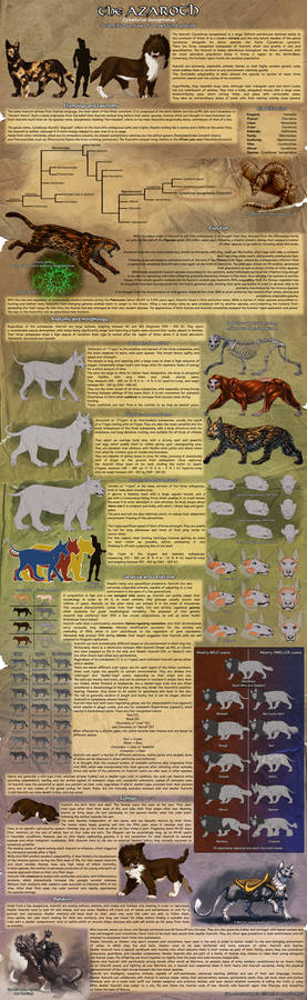 Azaroth Species Sheet