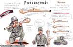 Panzerfaust for Dummies