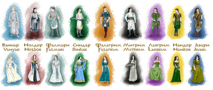 AESTHETICS OF CLOTHING OF DIFFERENT PEOPLES OF ELV