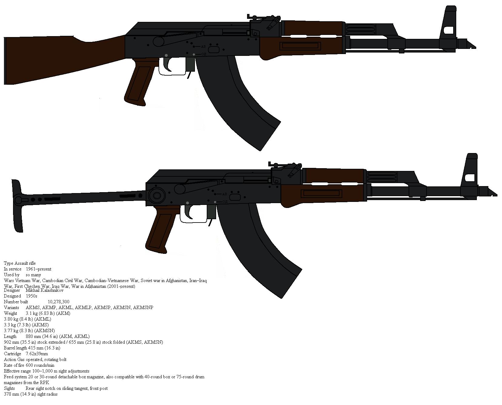 another tula akm id thread   AK Rifles