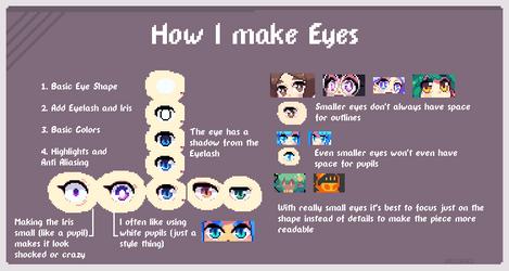 Pixel Eye Tutorial
