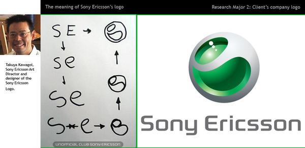 логотип сони эриксон: