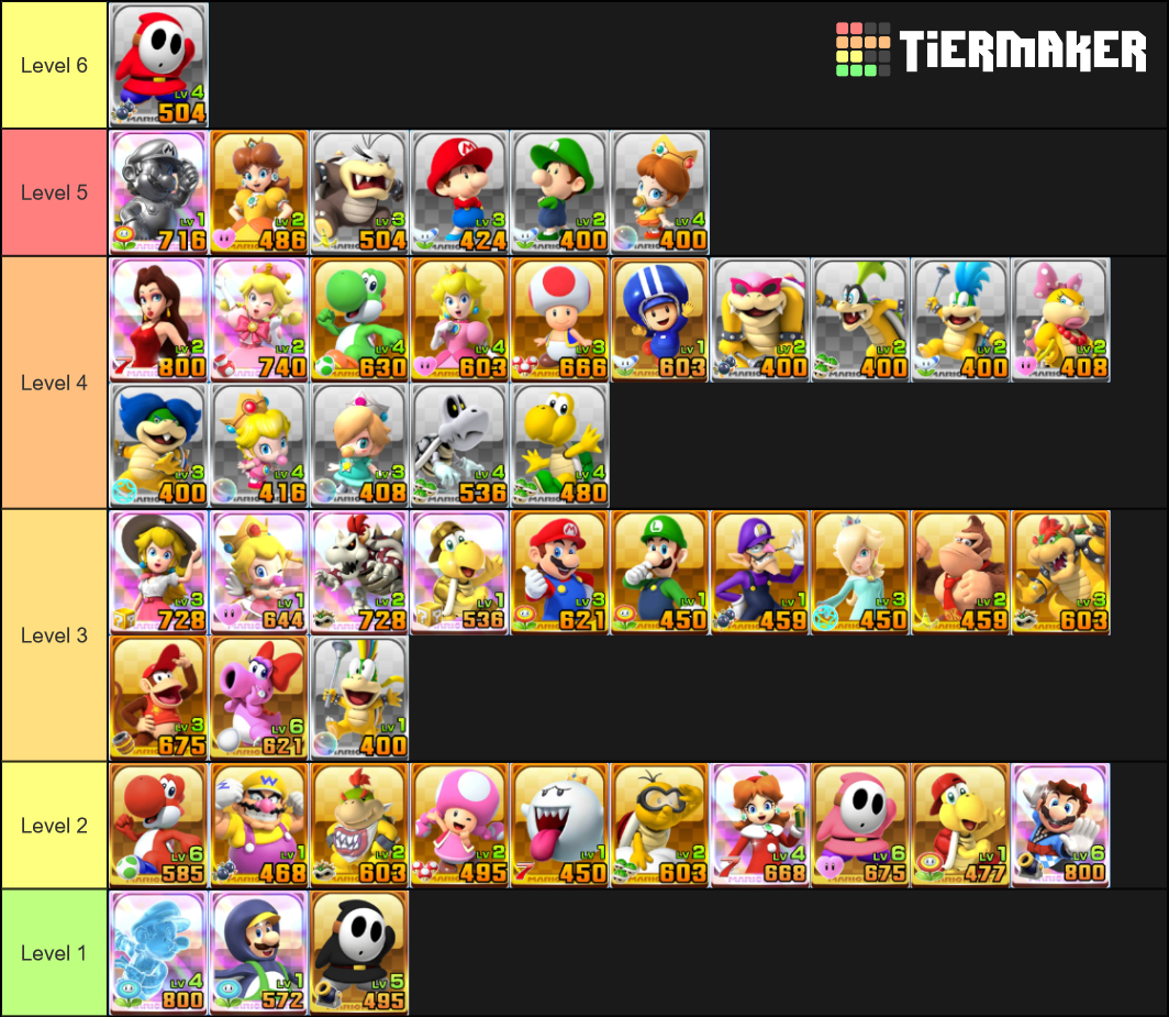 Mario Kart Tour Character Skill Lv Tier List By Fcomk513 Da On Deviantart