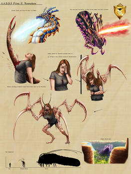Vownokow Character Sheet Part 2