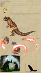 Draega Character Sheet