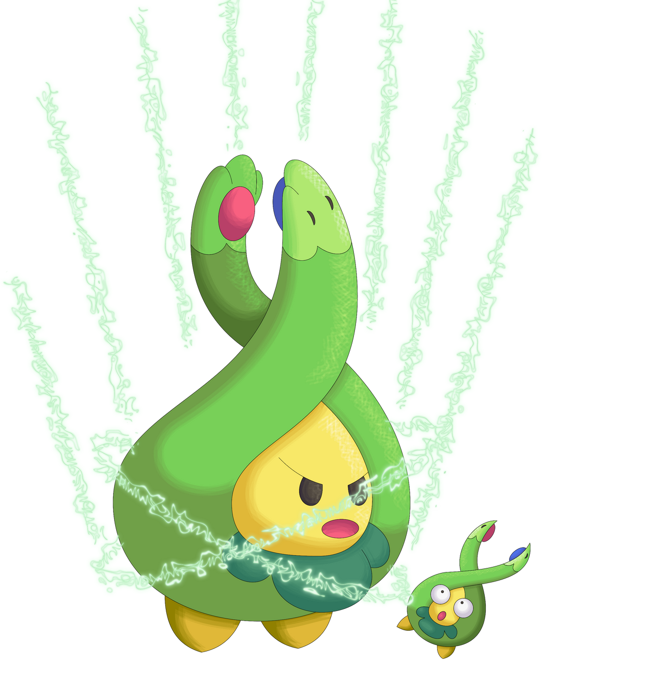 Budew Use Growth