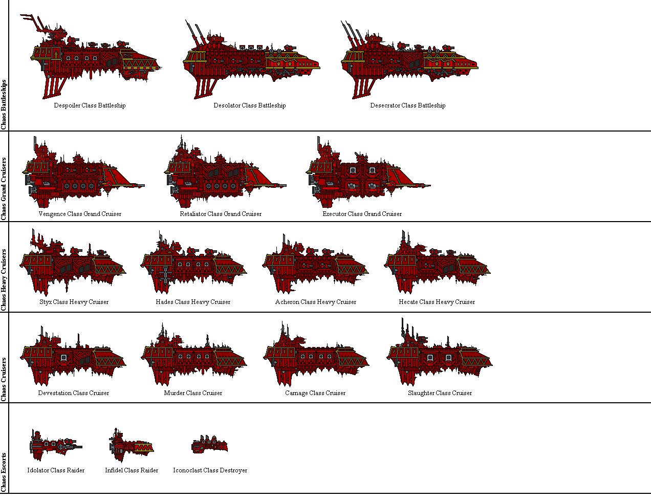Battlefleet Gothic Pixel - Chaos by Sleeping-Demons