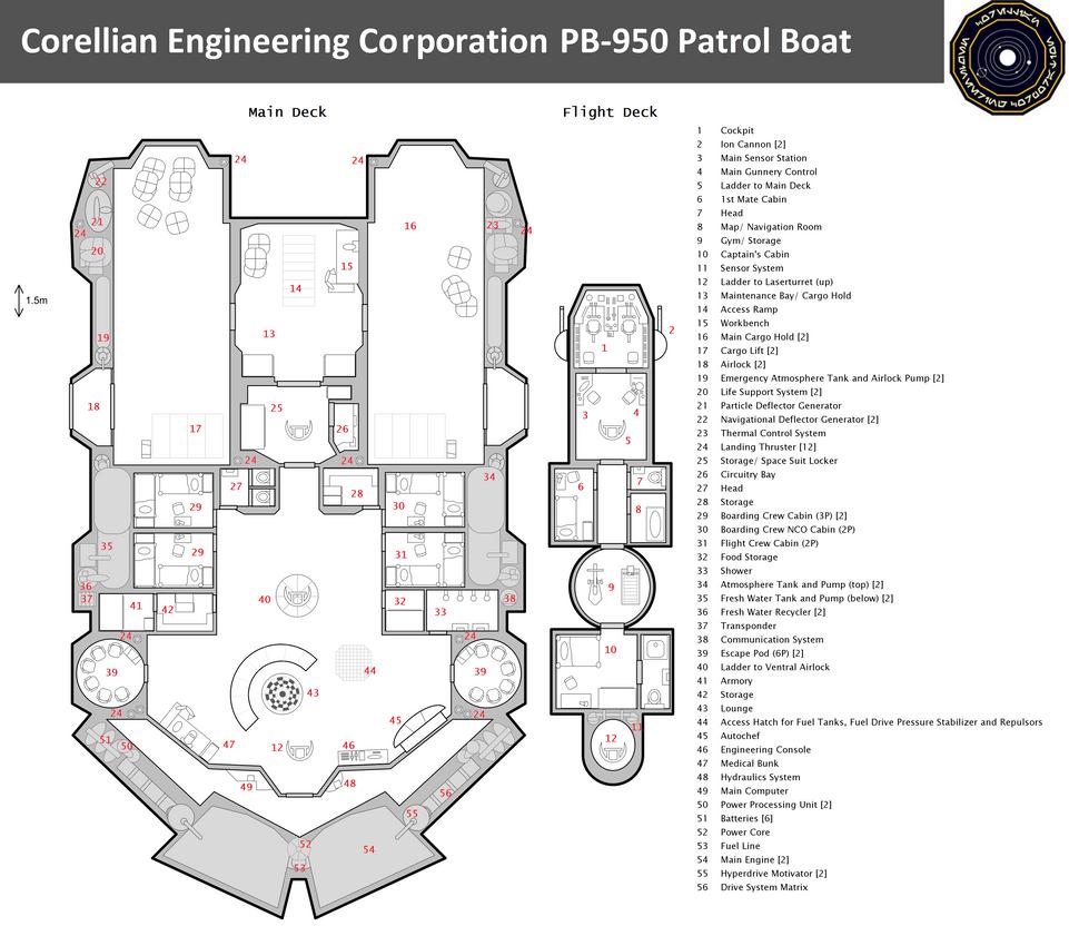 Corellian Engineering Corporation Pb 950 Deckplan By