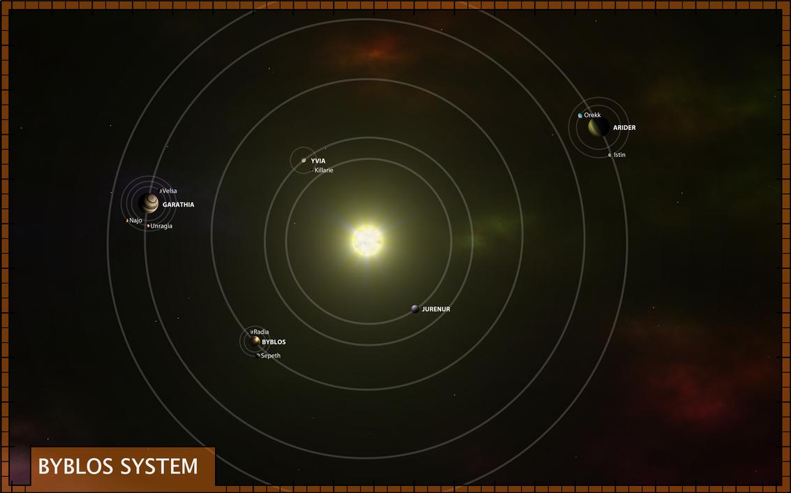 Byblos System Map by TwoS0ul