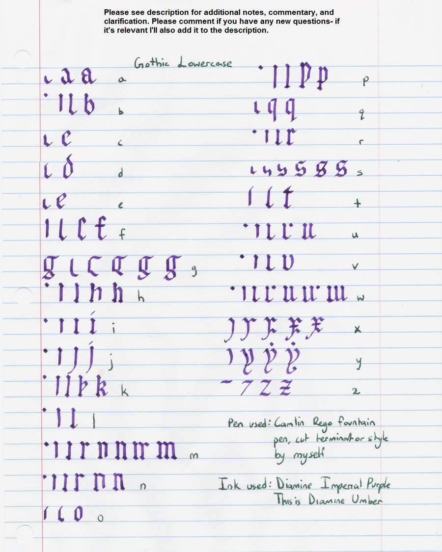 Gothic lowercase calligraphy tutorial by bizmiard on