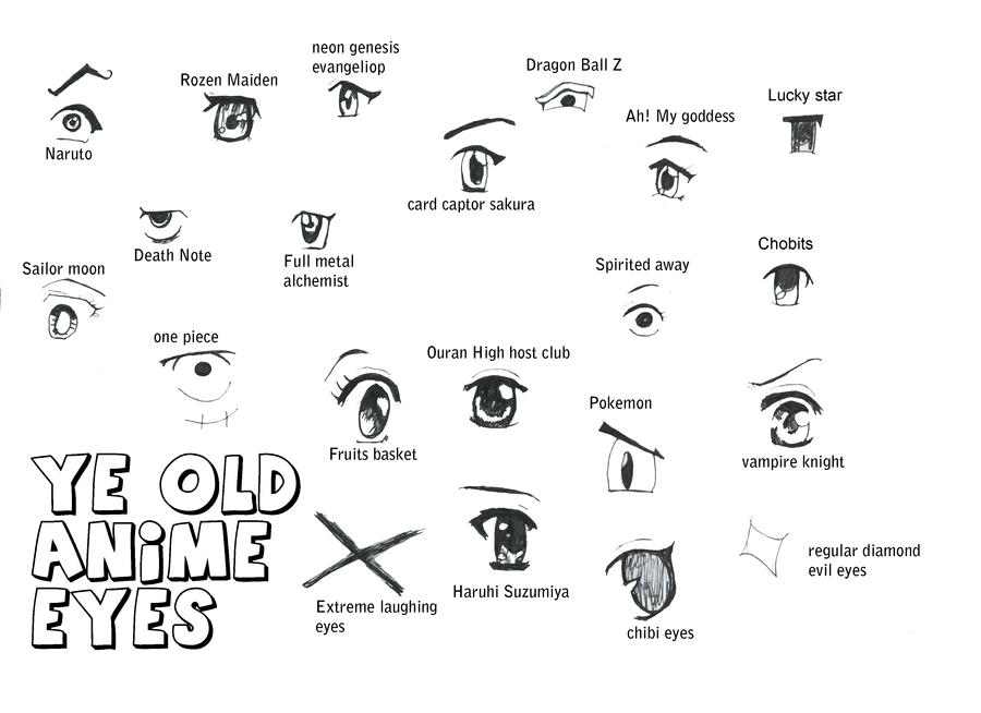 Surprised Anime Eyes Side View