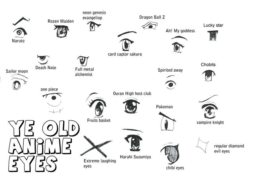 Vampire Anime Eyes Ye olde anime eyes by