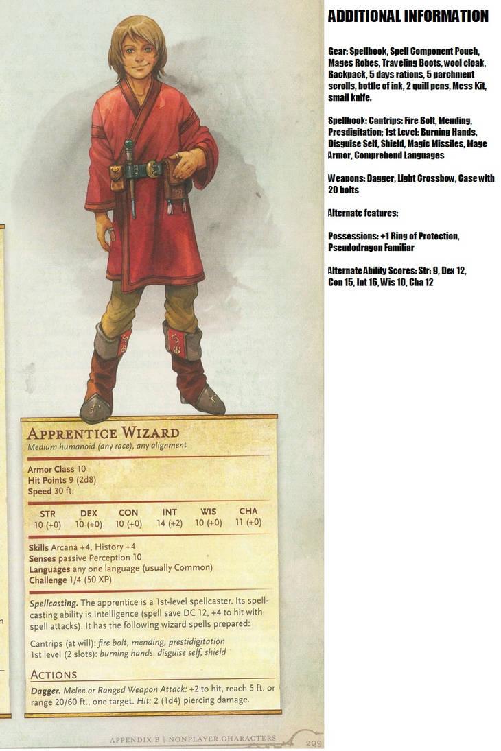5e Wizard