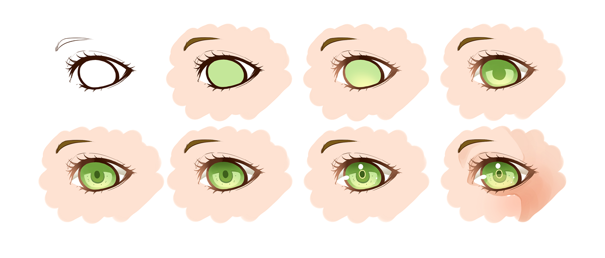 How I color eyes - Paint Tool Sai by Motoko-Su