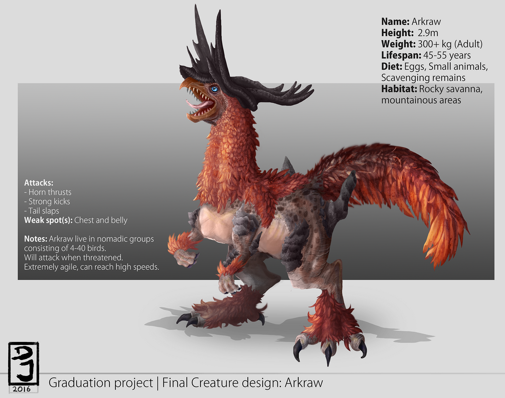 Creature design: Arkraw by GlacialTephrite