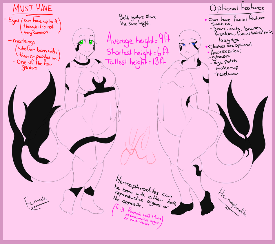 Zarean Anatomy Female And Hermaphrodite Redone By Master K0hga