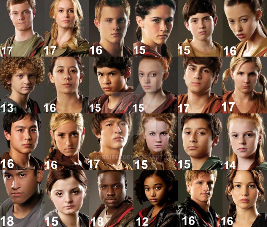 Hunger Games Tributes by jessieiii on DeviantArt