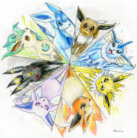 Eevee Wheel by Kosmotiel