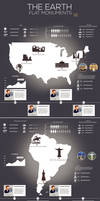 Earth Infographic Flat Monuments America V1