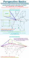 Perspective Basics by BlueRoseArkelle
