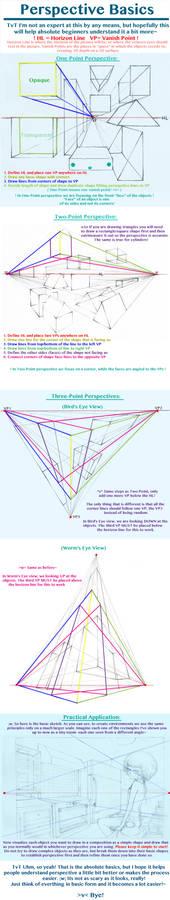 Perspective Basics