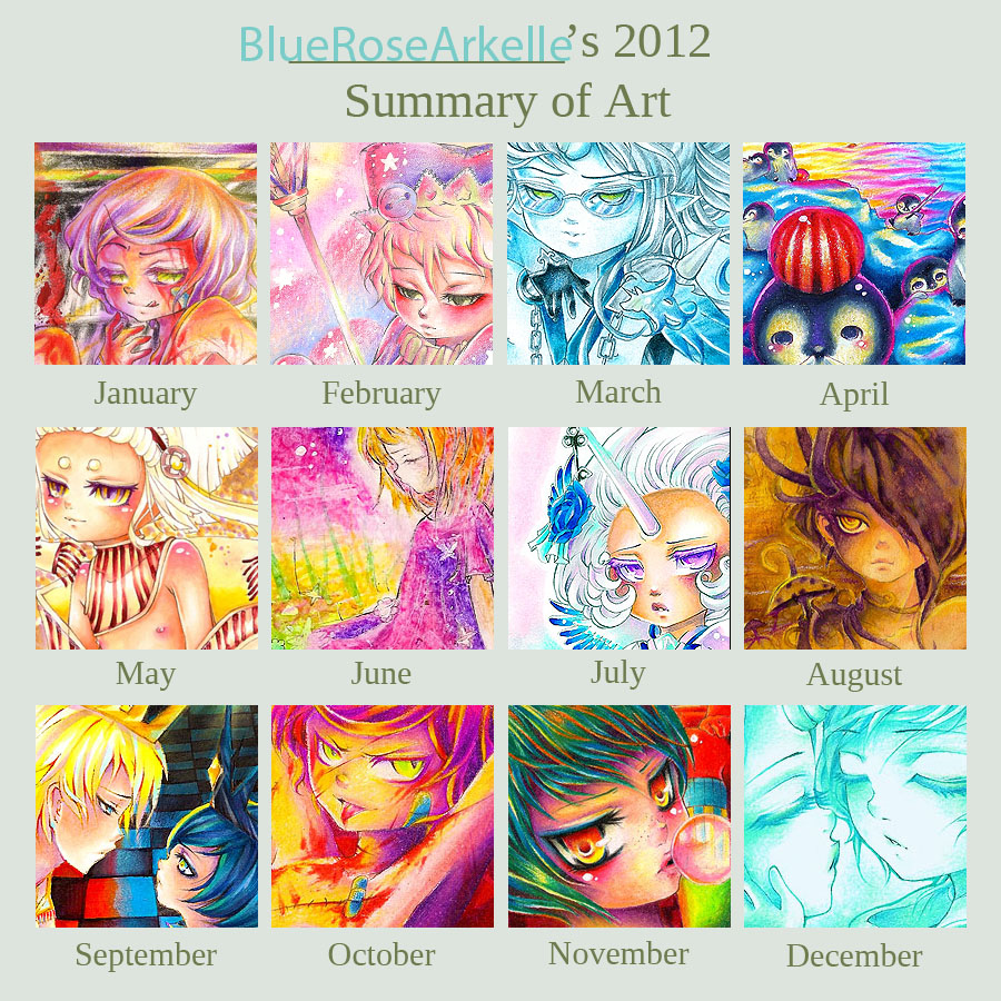 2012 Art Summary Meme by BlueRoseArkelle