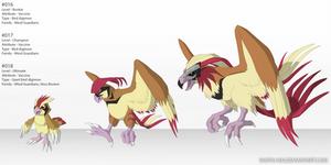 Digimonified: 016, 017, 018