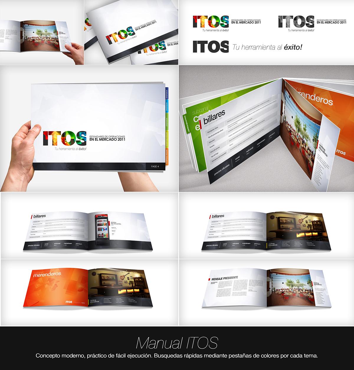 ITOS Brochure