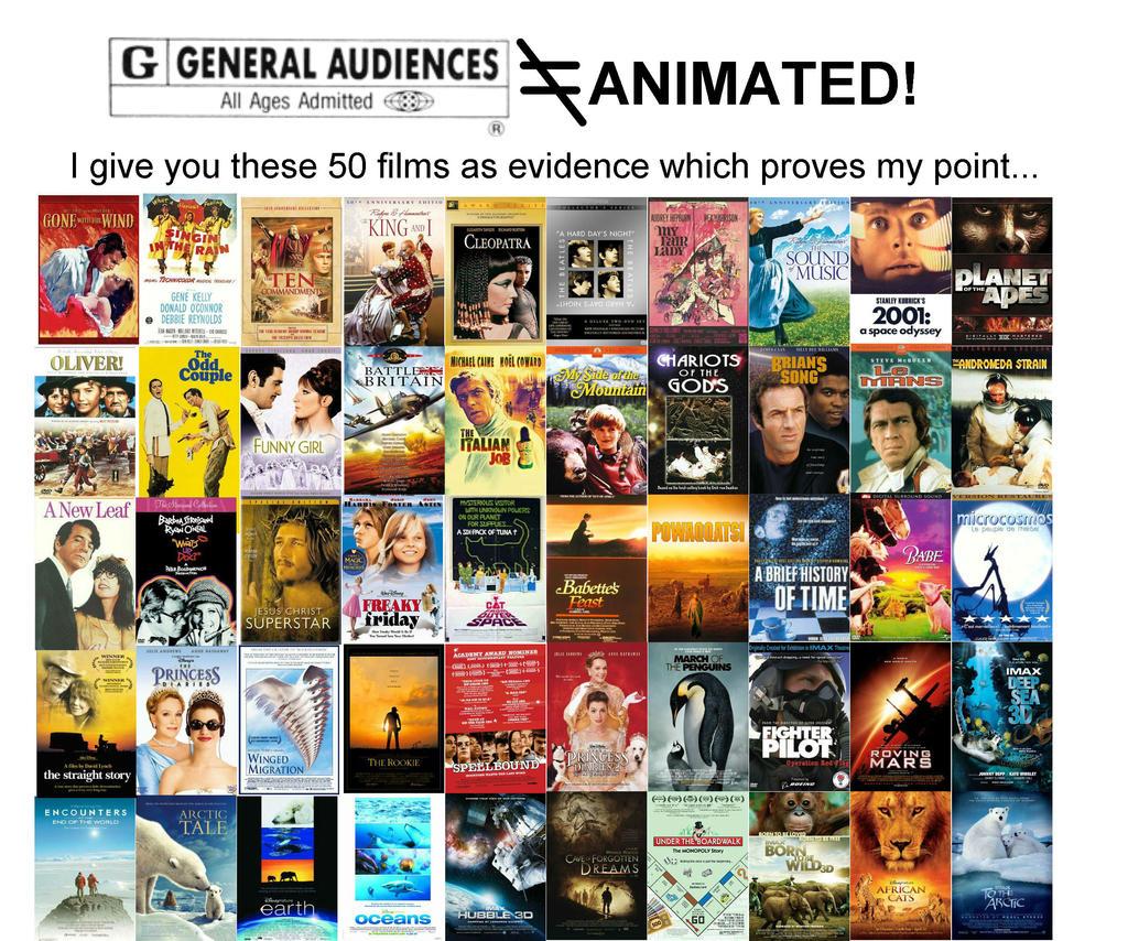 Kids Movie List Rated G