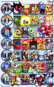 Master-Rainbow's Favorite Pokemon Meme