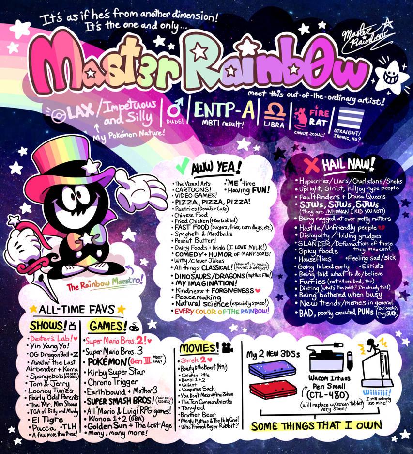 Meet the Maestro-rific Artist, MAST3R-RAINB0W!
