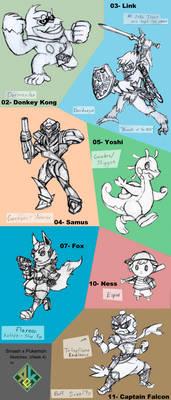 Smash x Pokemon: Week 4