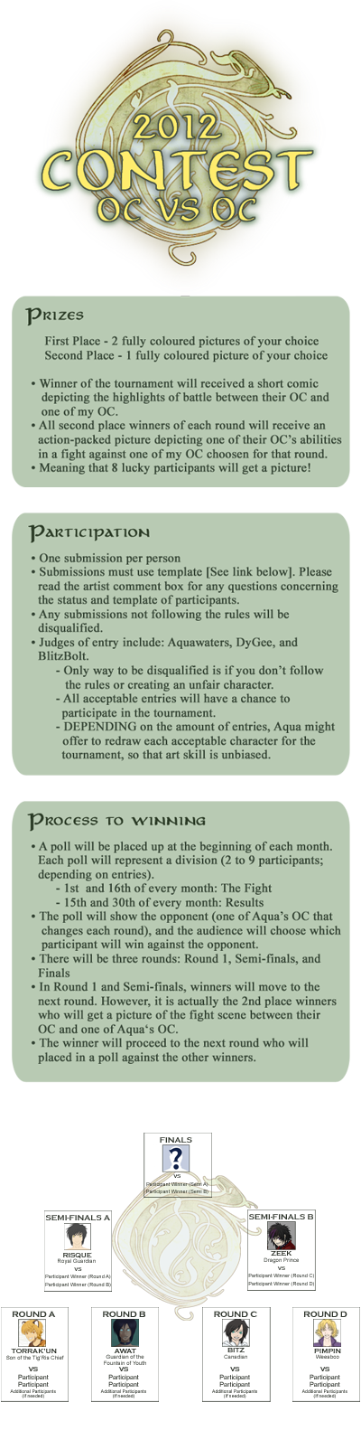 CONTEST 2012 - OC Versus OC - Clarifications by AquaWaters