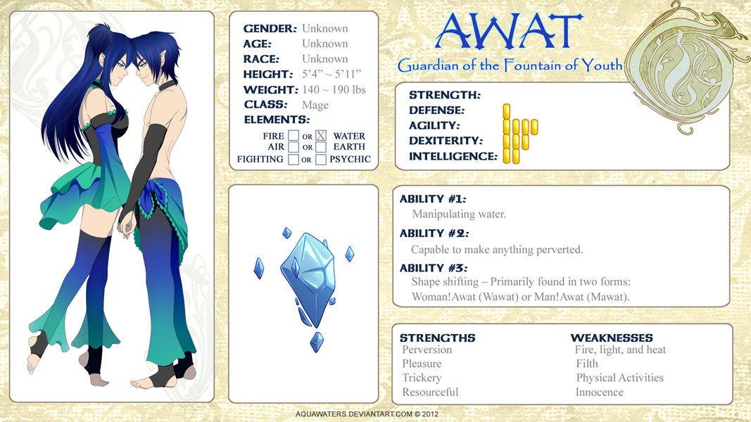 CONTEST - Round 1C - Awat by AquaWaters