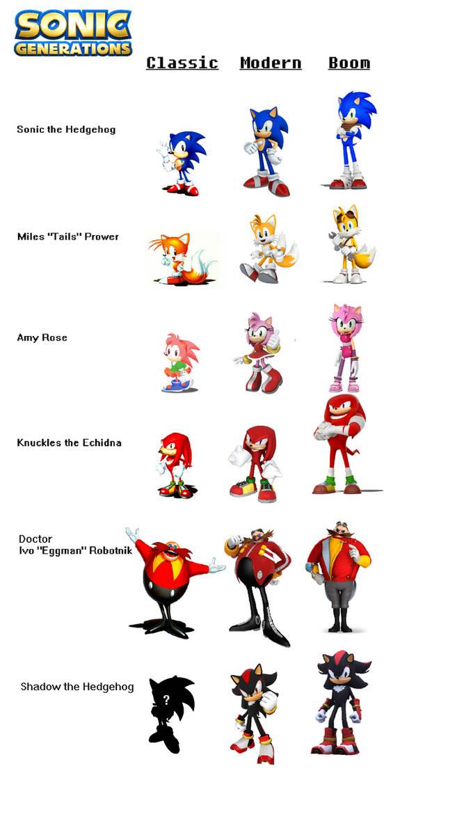 Sonic Generations Classic Modern And Boom By Clariceelizabeth On Deviantart