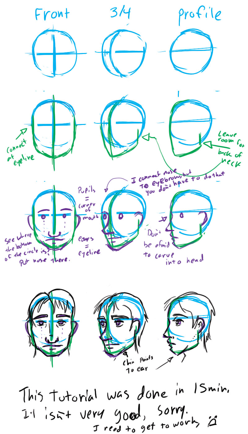 Head Tutorial by RomanJones