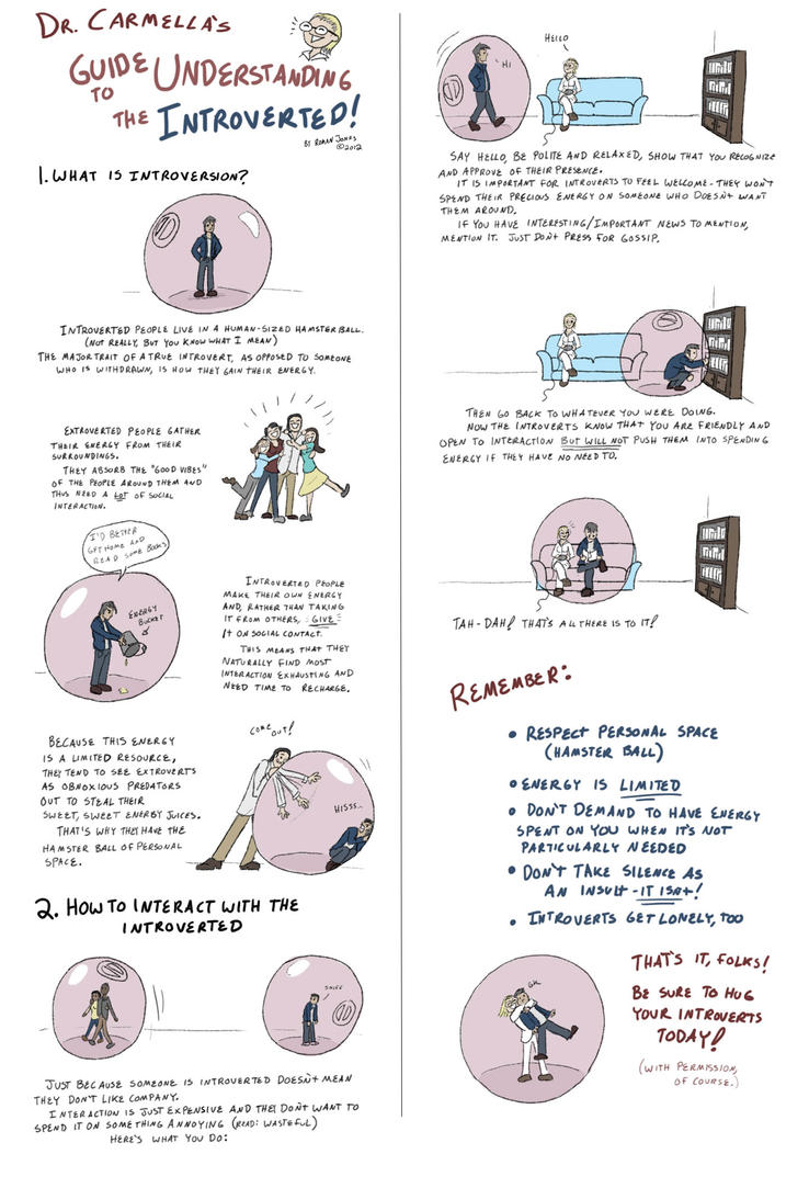 How to Live with Introverts Guide Printable by RomanJones