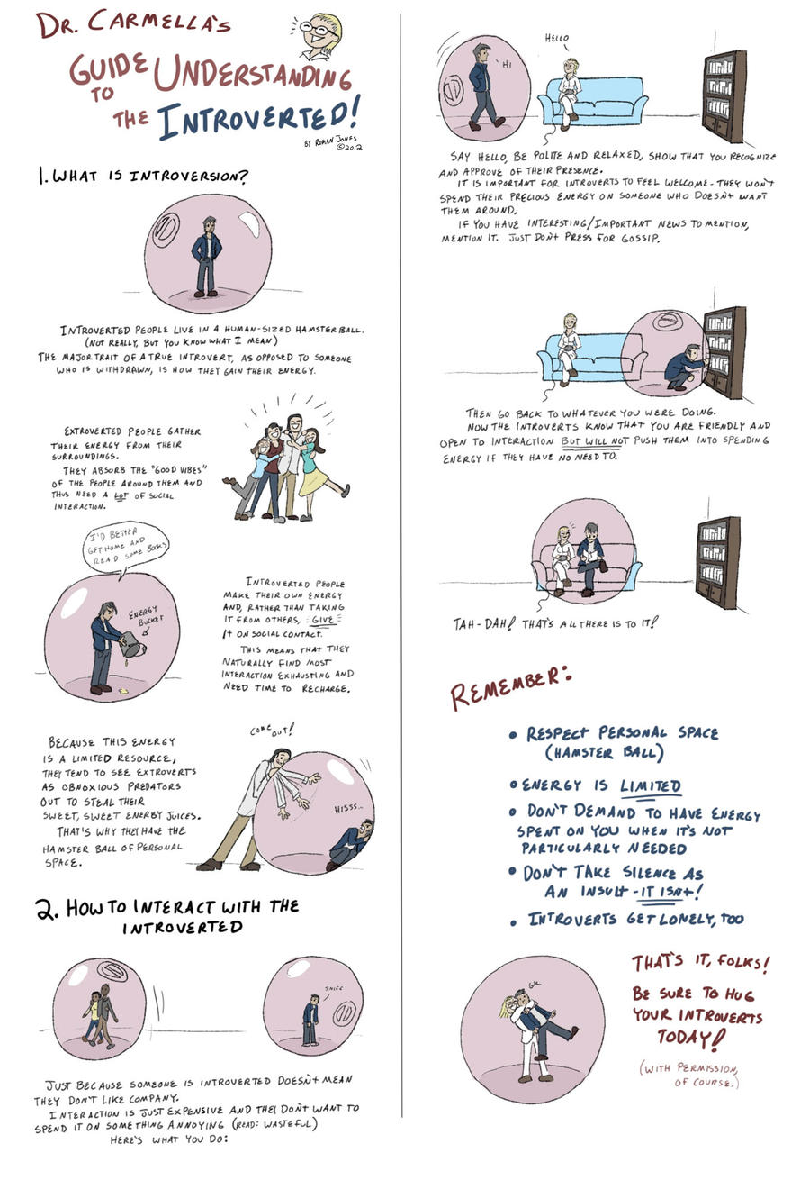 How to Live with Introverts Guide Printable by RomanJones ...