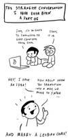 Strange Conversation by RomanJones