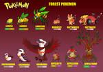 Pokemon: Iron and Copper. Forest pokemon.
