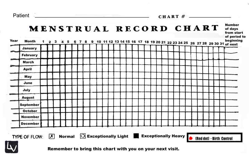 Menstrual Chart New Calendar Template Site