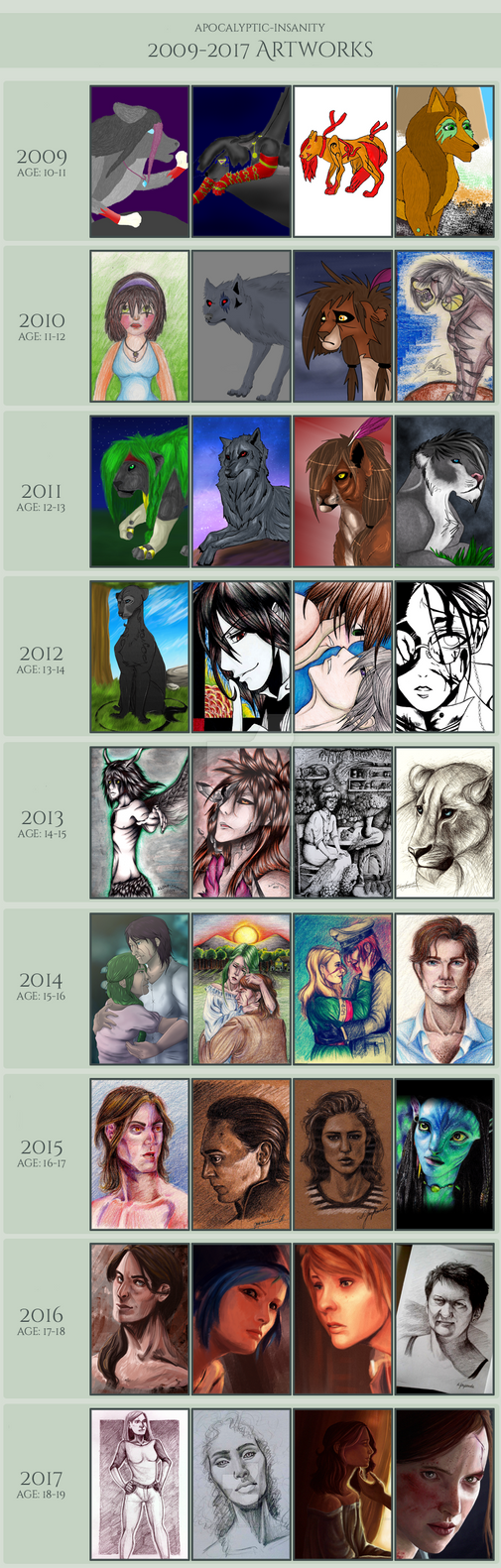 Improvement Meme - 2009-2017 by apocalyptic-insanity